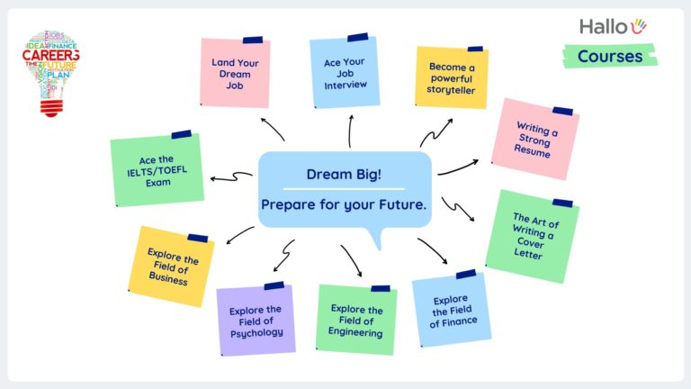 Dream Big and prepare for your future for English Second Language Speakers. Hallo offers Live Online English courses like finding your dream job, ace your job interview, become a powerful storyteller, write a resume and cover letter, explore the fields of finance, Engineering, psychology and business and IELTS/TOEFL prep course.