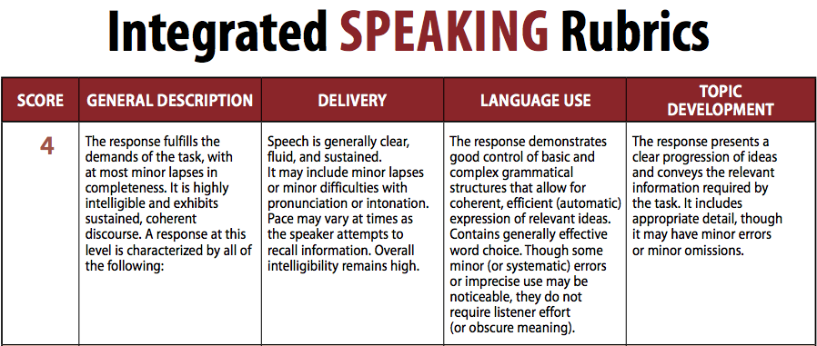TOEFL scoring rubric for integrated speaking section